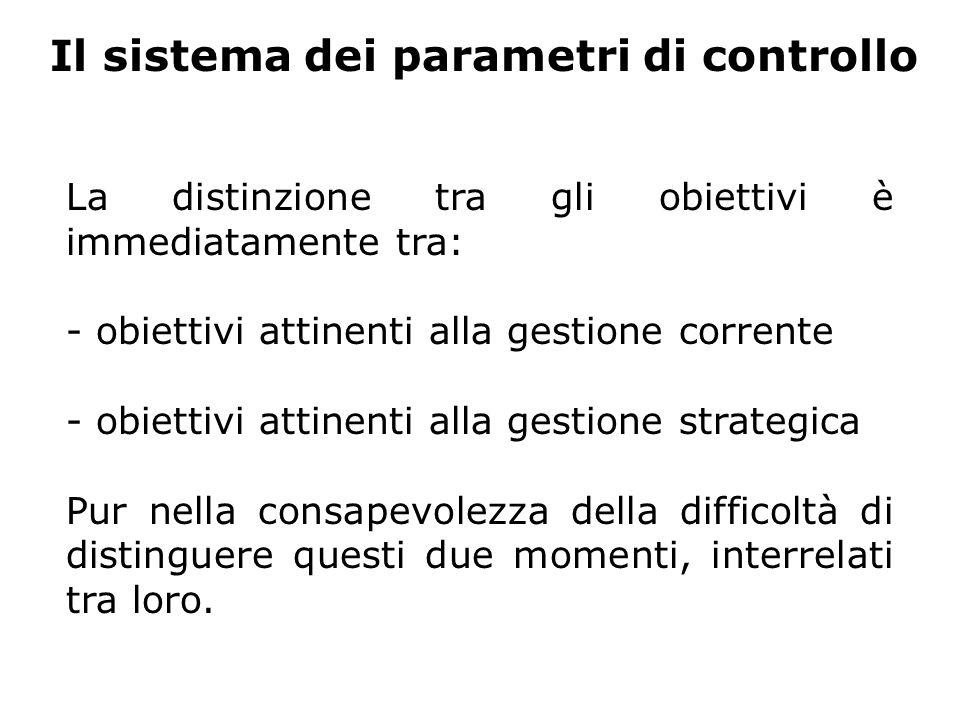 Il sistema dei parametri di controllo