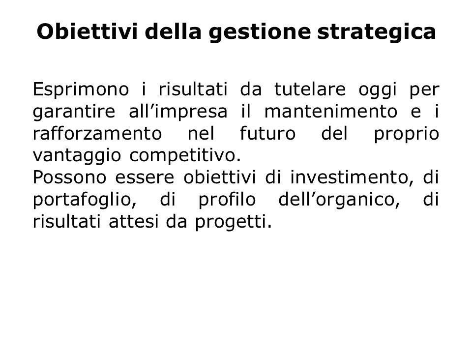Obiettivi della gestione strategica