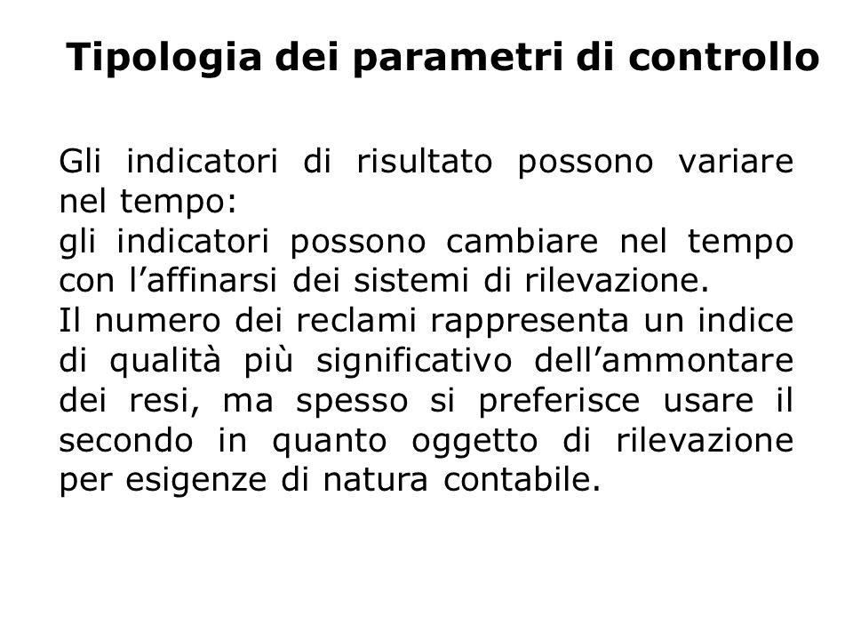 Tipologia dei parametri di controllo