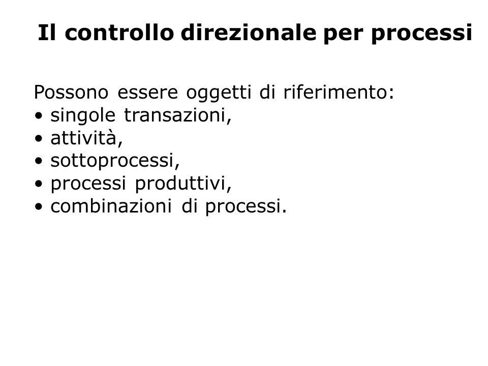 Il controllo direzionale per processi