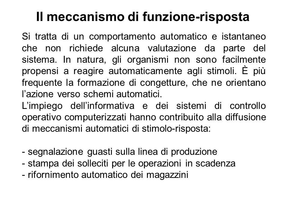 Il meccanismo di funzione-risposta