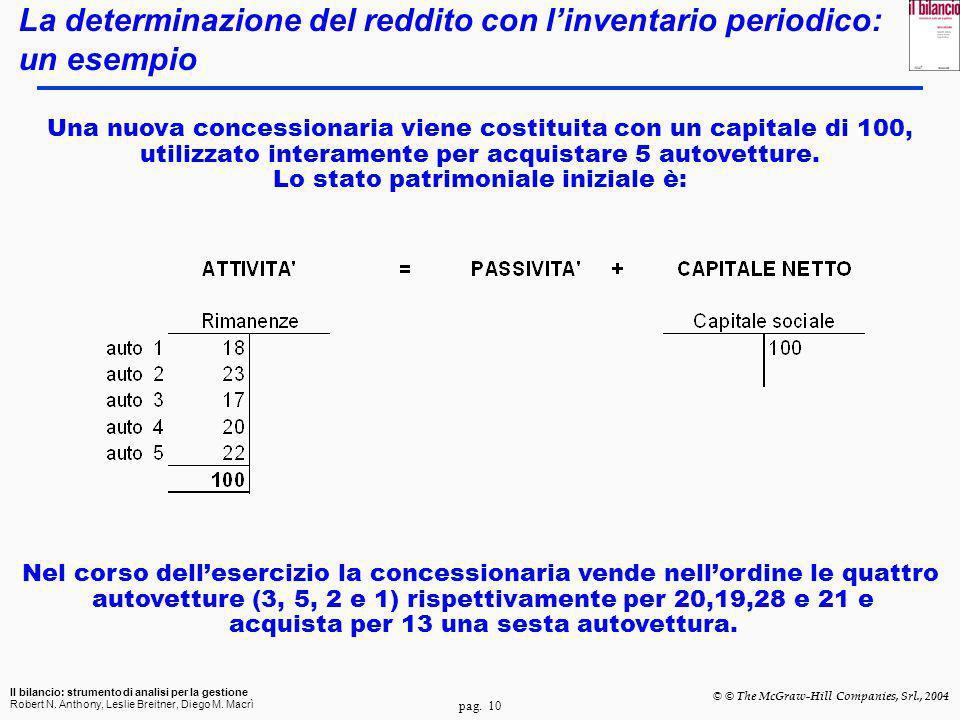 La determinazione del reddito con l'inventario periodico: un esempio