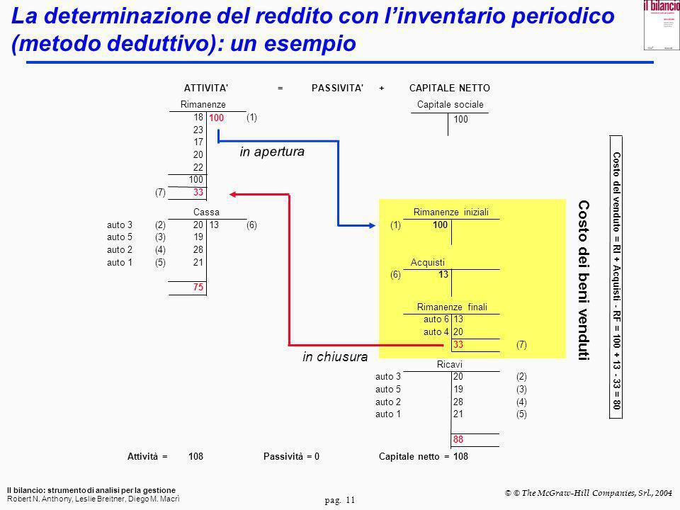 La determinazione del reddito con l'inventario periodico (metodo deduttivo): un esempio