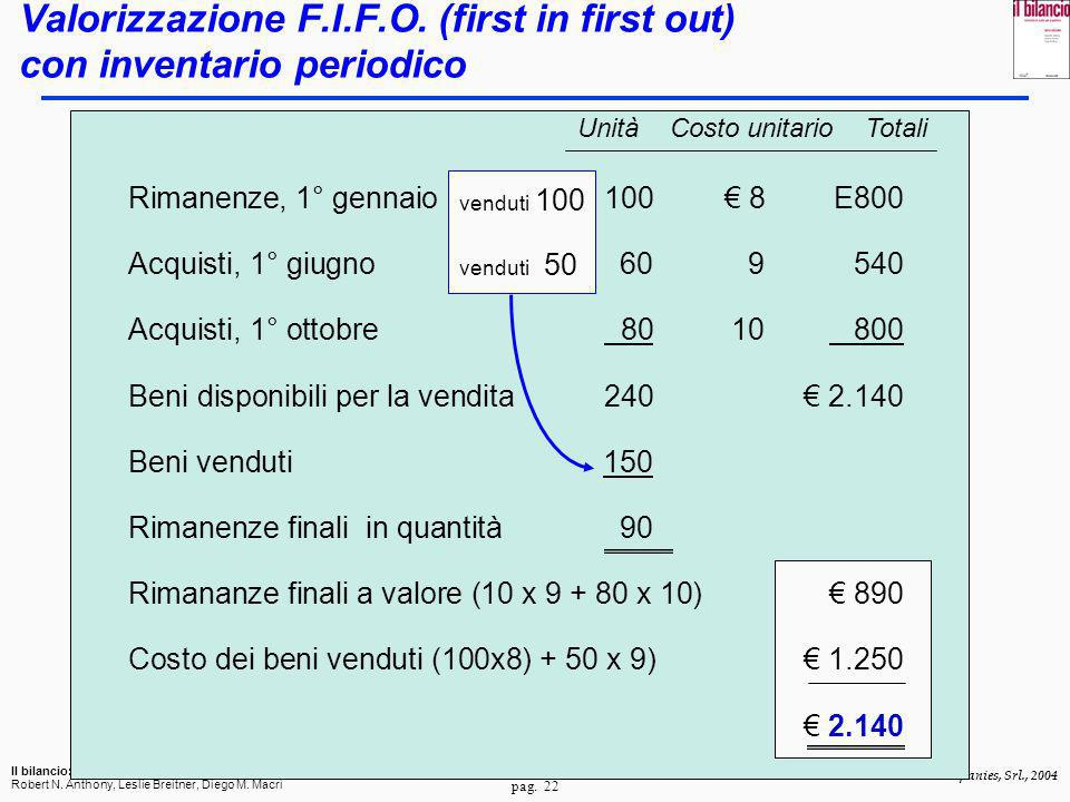 Valorizzazione F.I.F.O. (first in first out) con inventario periodico