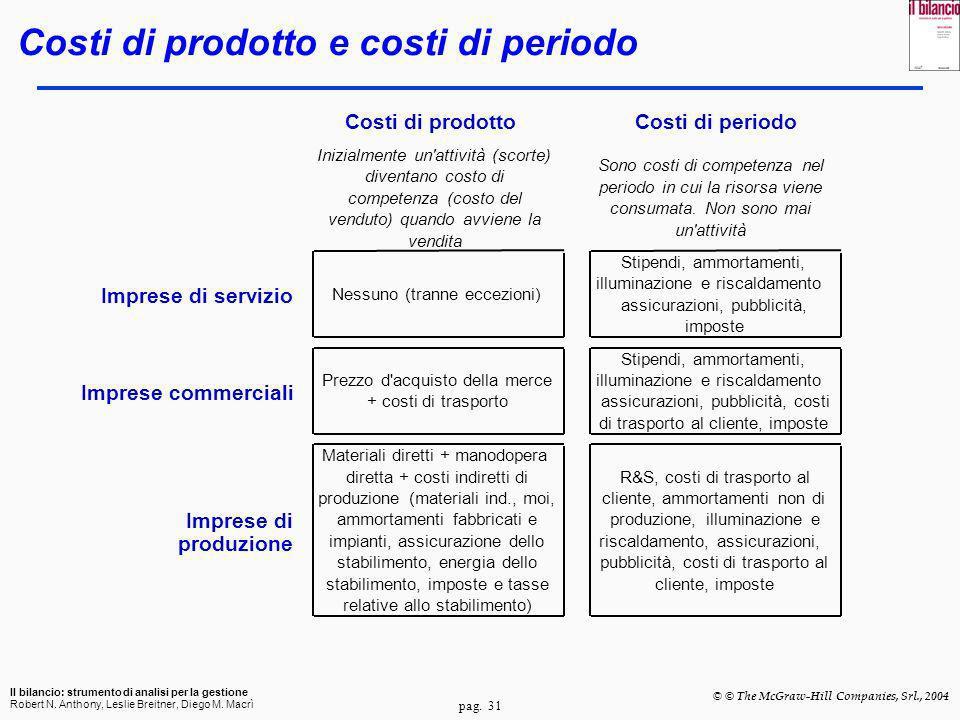 Costi di prodotto e costi di periodo