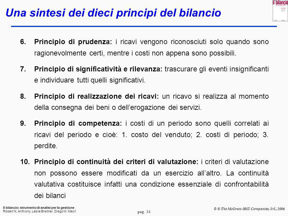 Una sintesi dei dieci principi del bilancio