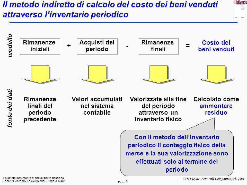 Il metodo indiretto di calcolo del costo dei beni venduti attraverso l'inventario periodico