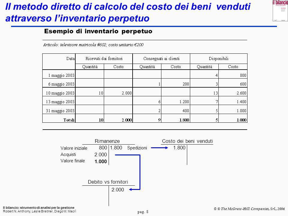 Il metodo diretto di calcolo del costo dei beni venduti attraverso l'inventario perpetuo