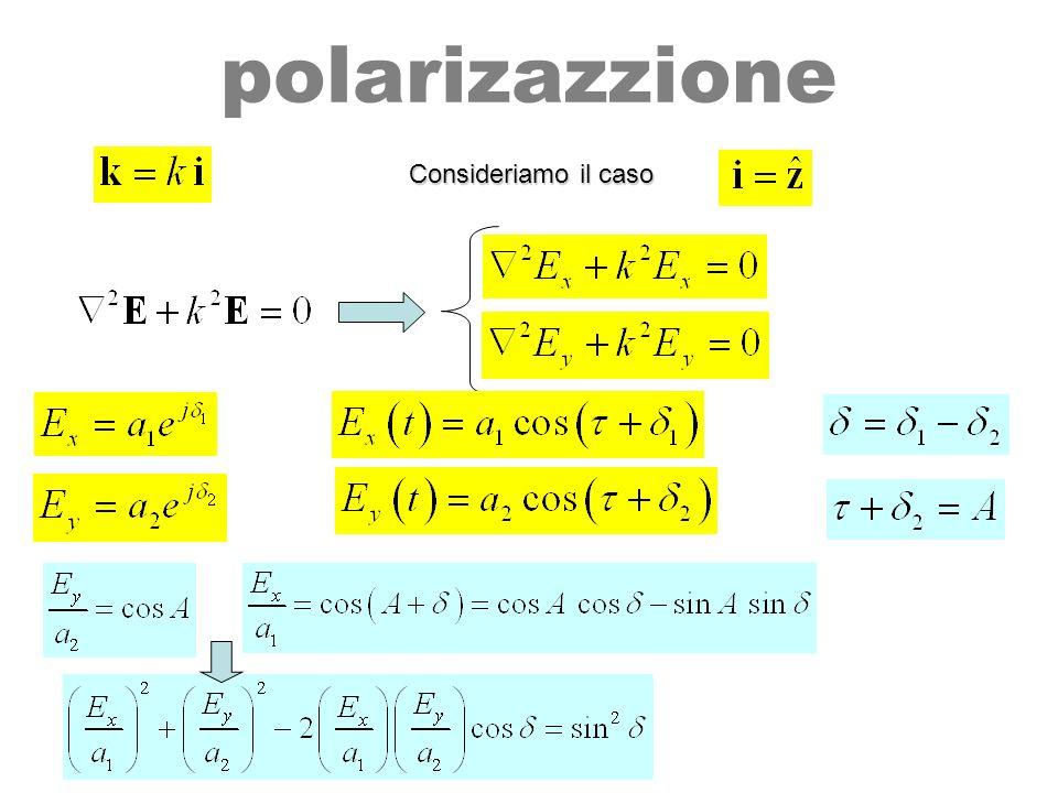 polarizazzione Consideriamo il caso