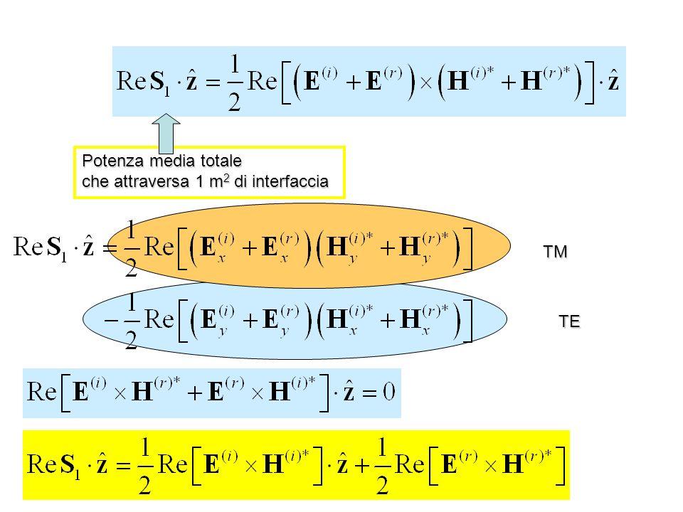 Potenza media totale che attraversa 1 m2 di interfaccia TM TE