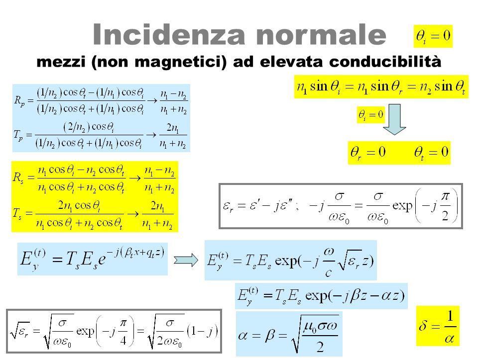 Incidenza normale mezzi (non magnetici) ad elevata conducibilità