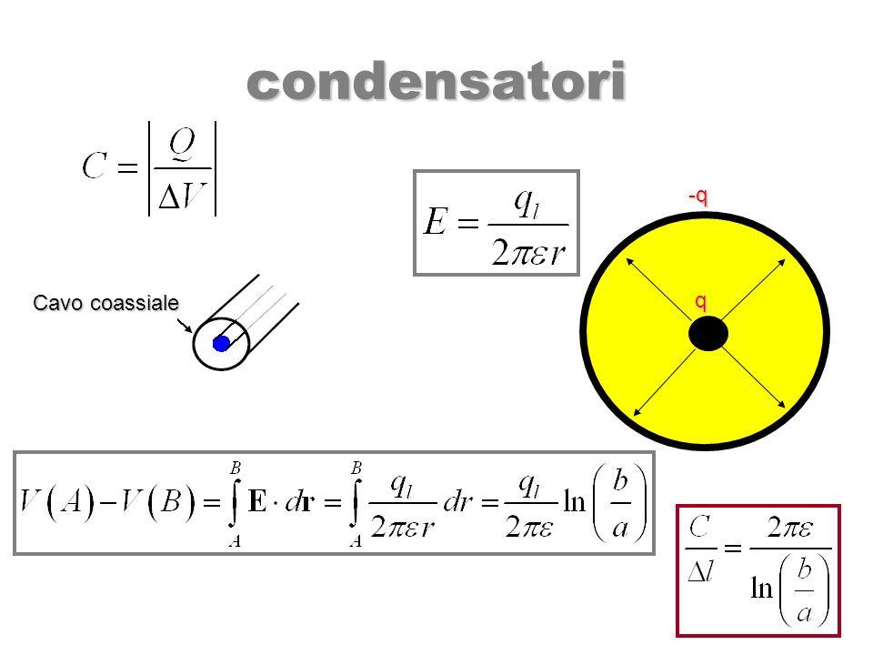 condensatori -q Cavo coassiale q