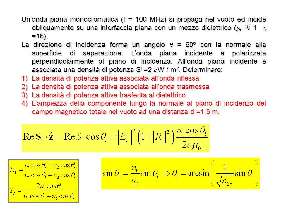 Un'onda piana monocromatica (f = 100 MHz) si propaga nel vuoto ed incide obliquamente su una interfaccia piana con un mezzo dielettrico (r  1 r =16).