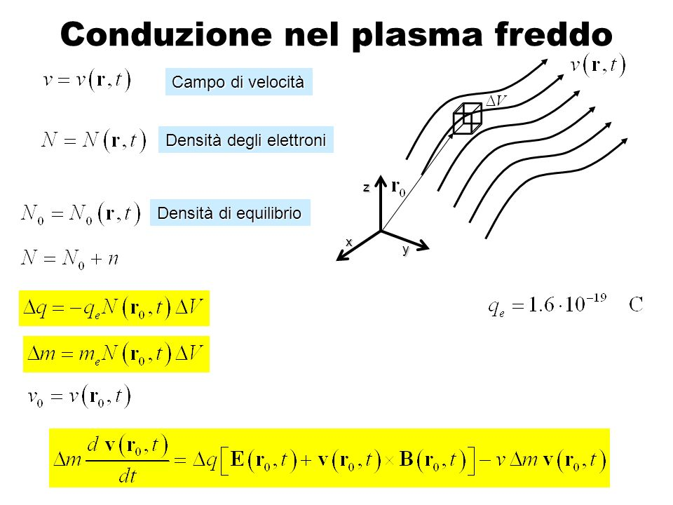 Conduzione nel plasma freddo