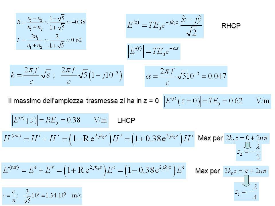 RHCP Il massimo dell'ampiezza trasmessa zi ha in z = 0 LHCP Max per Max per