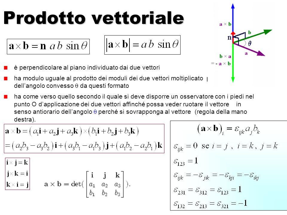 Prodotto vettoriale è perpendicolare al piano individuato dai due vettori.