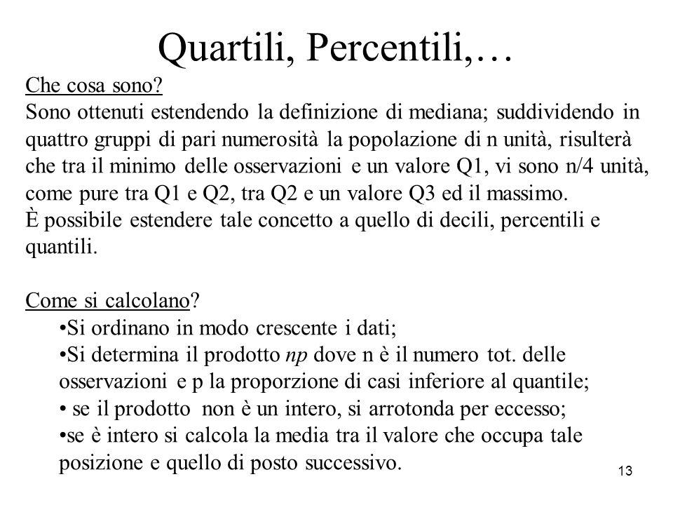 Quartili, Percentili,… Che cosa sono