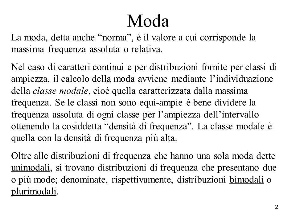 Moda La moda, detta anche norma , è il valore a cui corrisponde la massima frequenza assoluta o relativa.