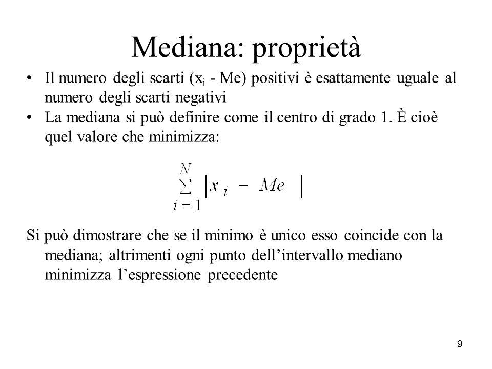 Mediana: proprietà Il numero degli scarti (xi - Me) positivi è esattamente uguale al numero degli scarti negativi.