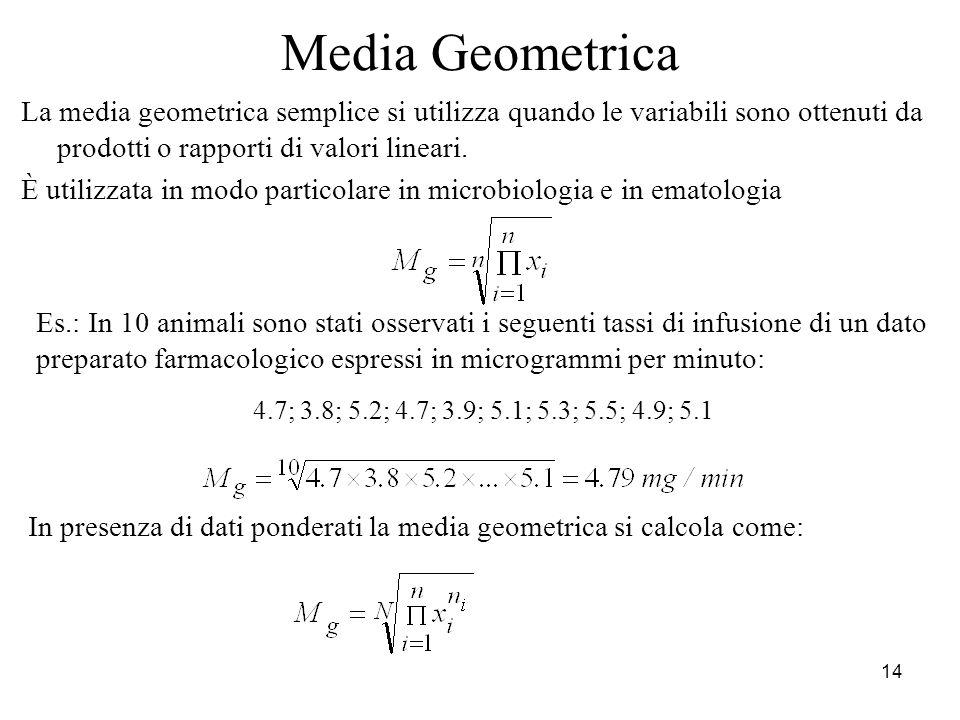 Media Geometrica La media geometrica semplice si utilizza quando le variabili sono ottenuti da prodotti o rapporti di valori lineari.