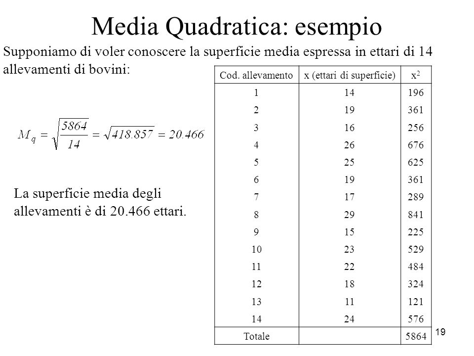 Media Quadratica: esempio