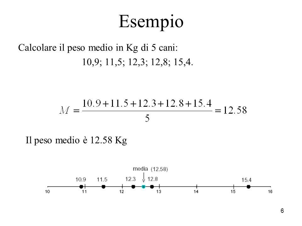Esempio Calcolare il peso medio in Kg di 5 cani: