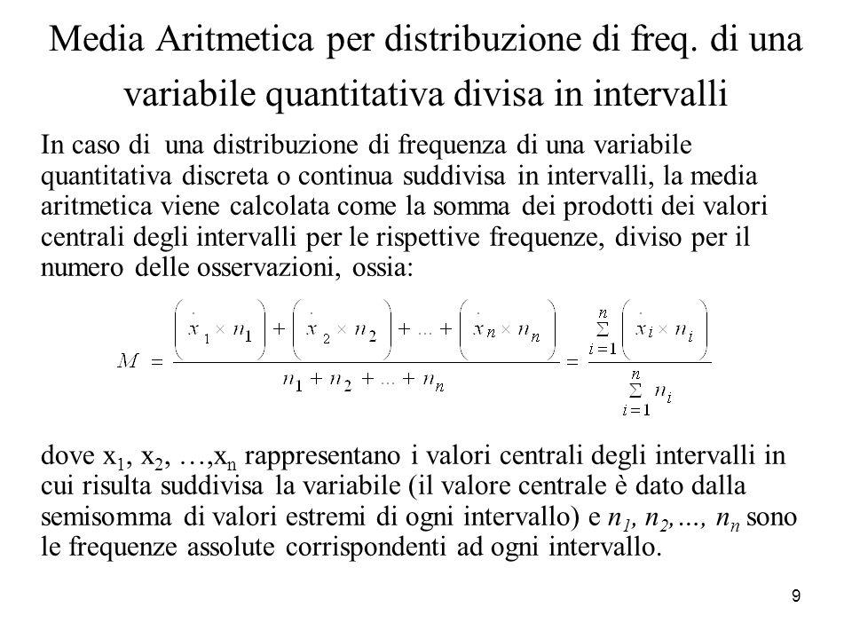 Media Aritmetica per distribuzione di freq