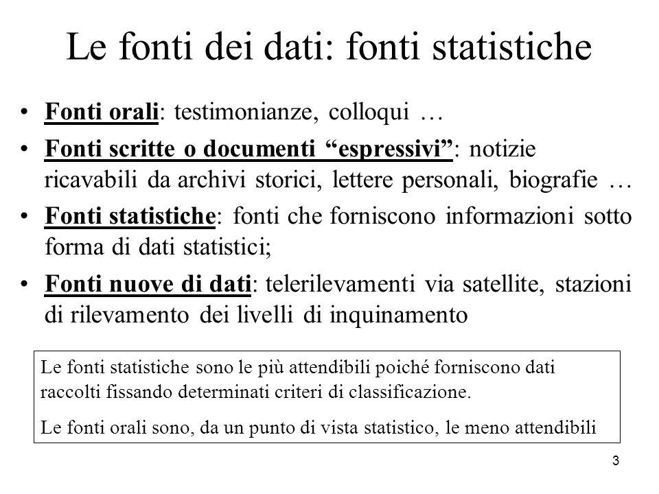 Le fonti dei dati: fonti statistiche