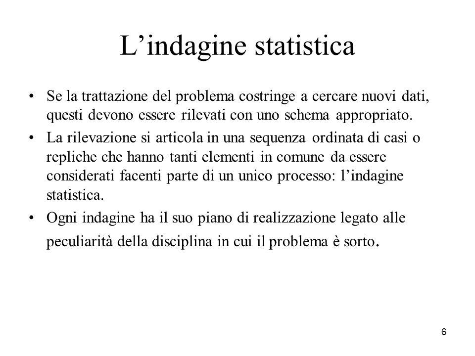 L'indagine statistica