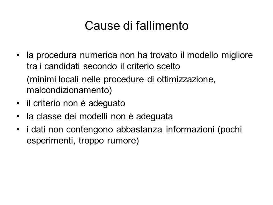 Cause di fallimento la procedura numerica non ha trovato il modello migliore tra i candidati secondo il criterio scelto.