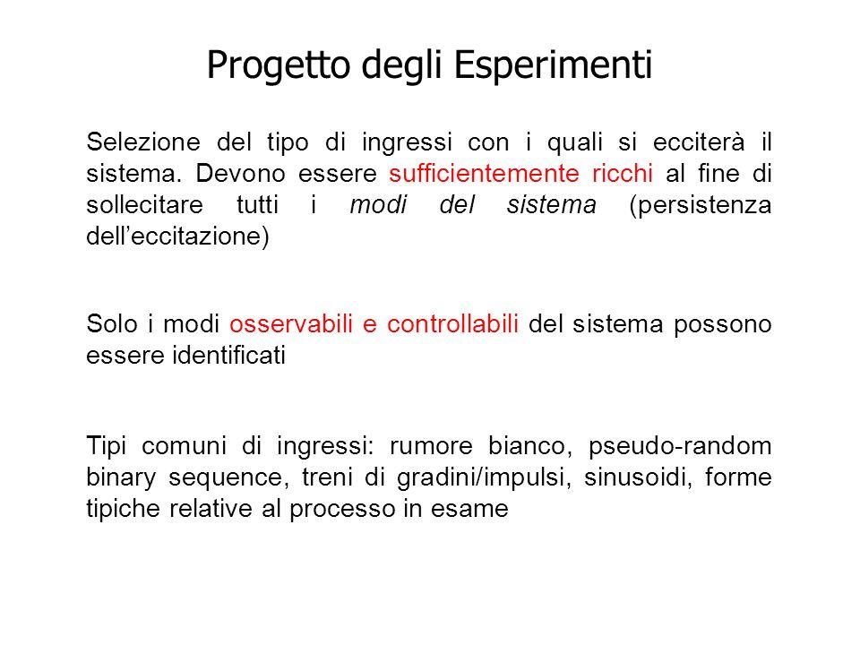 Progetto degli Esperimenti