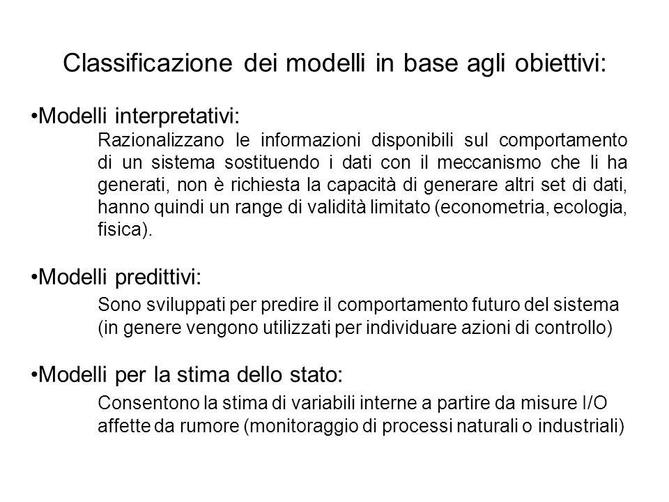 Classificazione dei modelli in base agli obiettivi: