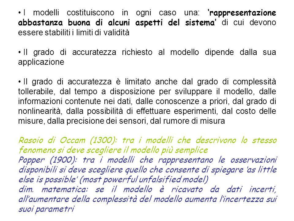 I modelli costituiscono in ogni caso una: 'rappresentazione abbastanza buona di alcuni aspetti del sistema' di cui devono essere stabiliti i limiti di validità
