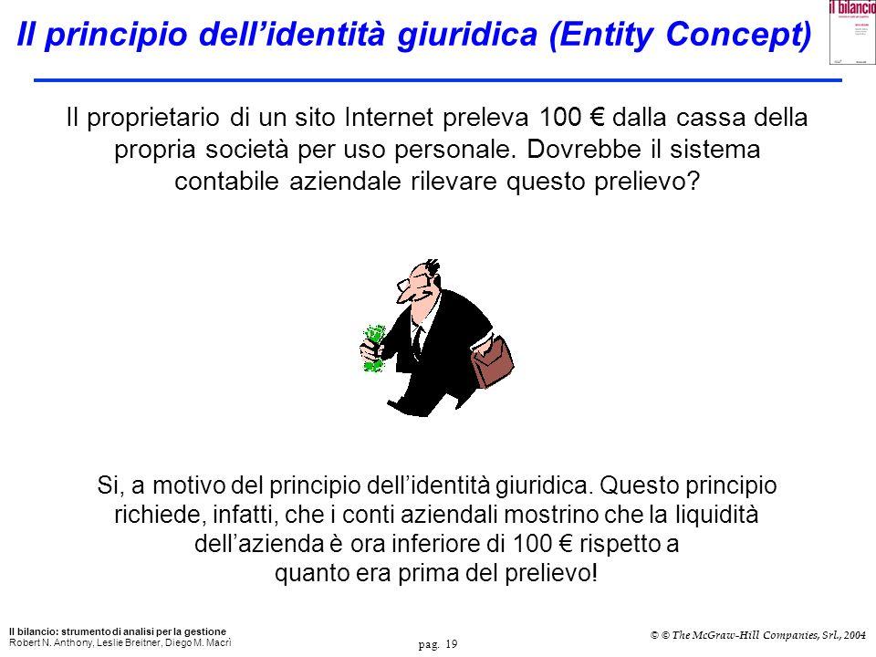 Il principio dell'identità giuridica (Entity Concept)