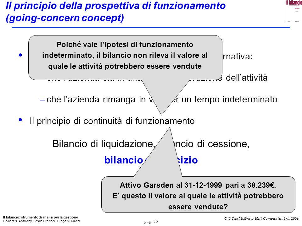 Bilancio di liquidazione, bilancio di cessione, bilancio d'esercizio