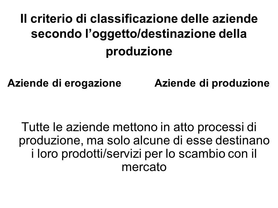 Il criterio di classificazione delle aziende secondo l'oggetto/destinazione della produzione