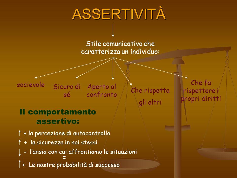 ASSERTIVITÀ Il comportamento assertivo: