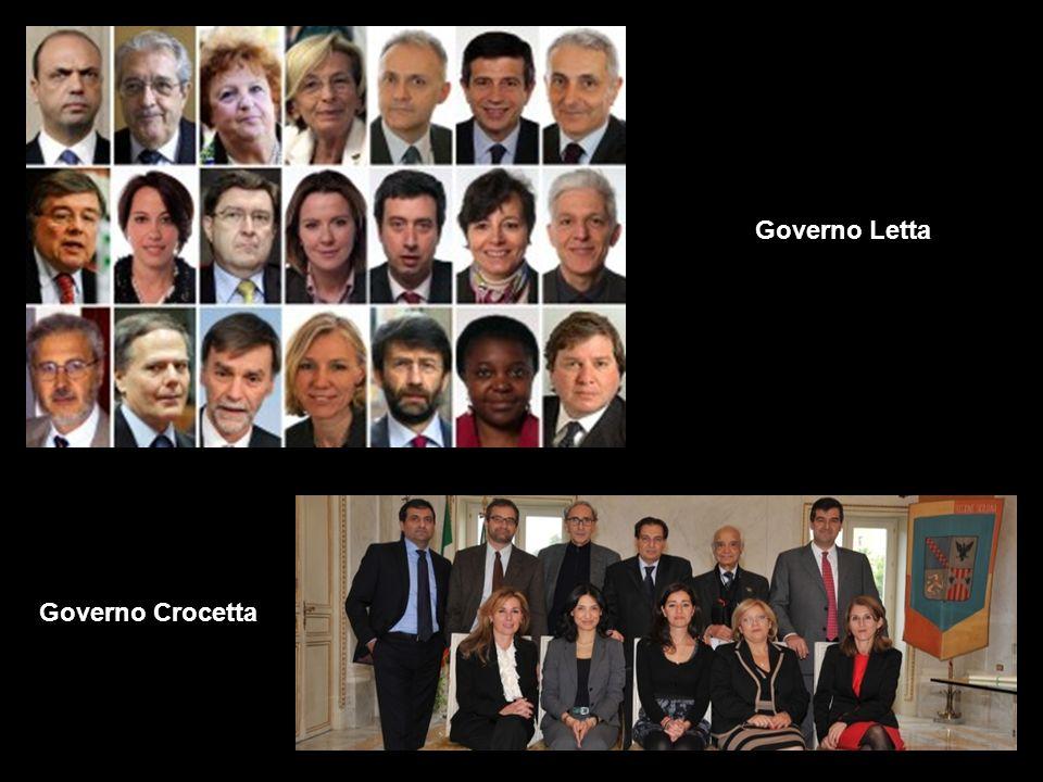 Governo Letta Governo Crocetta