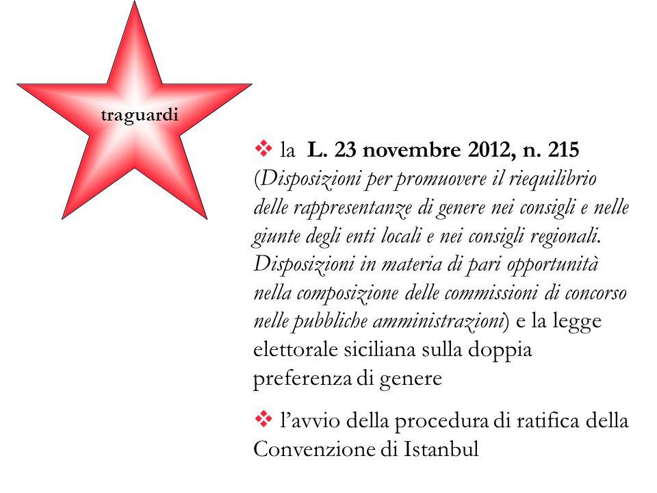 l'avvio della procedura di ratifica della Convenzione di Istanbul