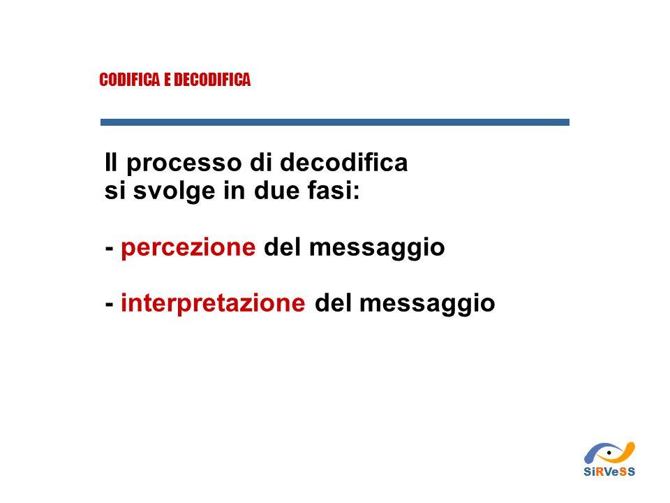CODIFICA E DECODIFICA Il processo di decodifica si svolge in due fasi: - percezione del messaggio - interpretazione del messaggio.