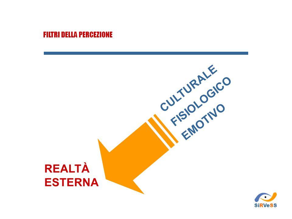 CULTURALE FISIOLOGICO EMOTIVO REALTÀ ESTERNA FILTRI DELLA PERCEZIONE