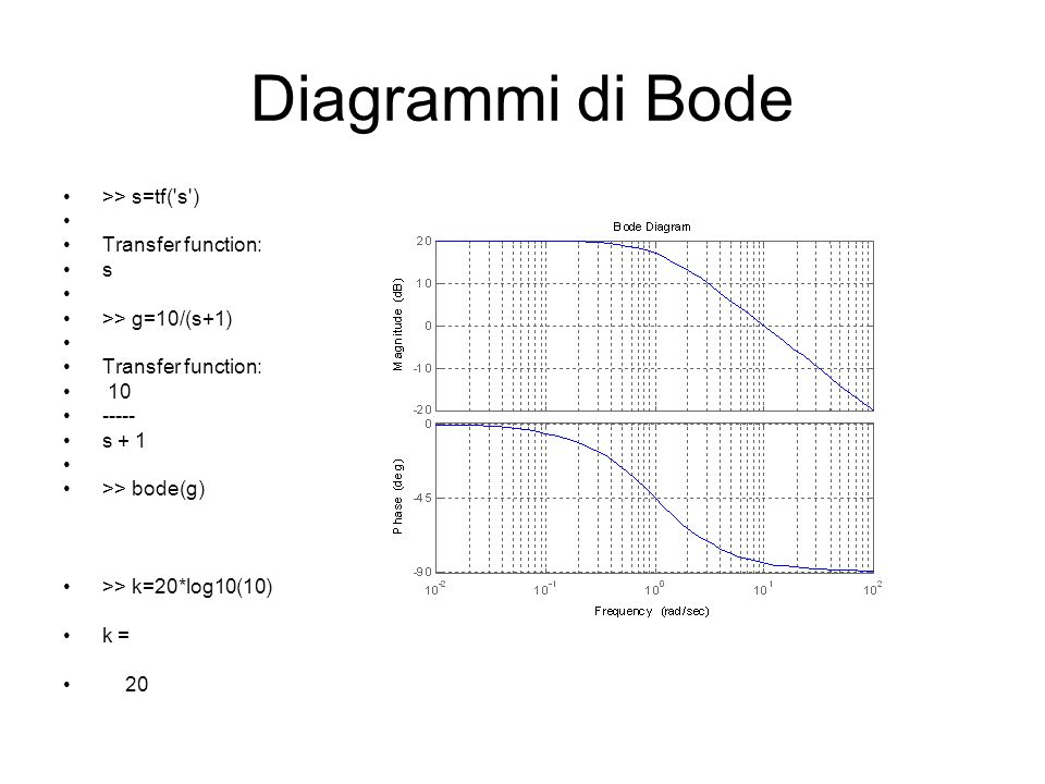 Diagrammi di Bode >> s=tf( s ) Transfer function: s