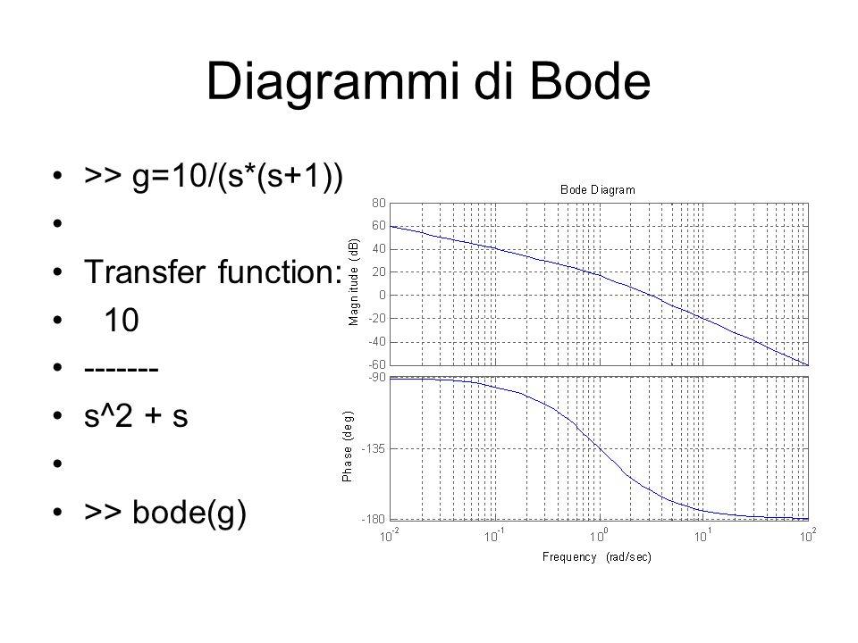Diagrammi di Bode >> g=10/(s*(s+1)) Transfer function: 10