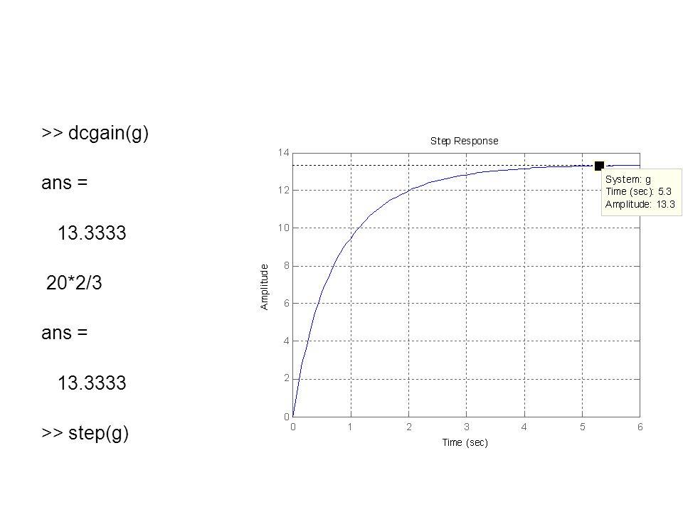 >> dcgain(g) ans = 13.3333 20*2/3 >> step(g)