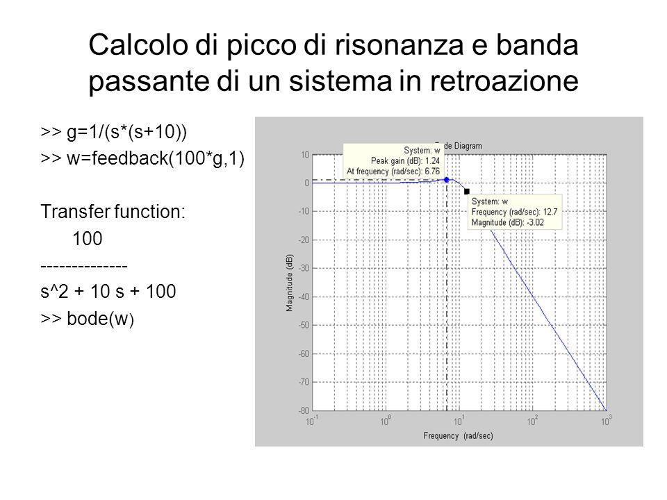 Calcolo di picco di risonanza e banda passante di un sistema in retroazione