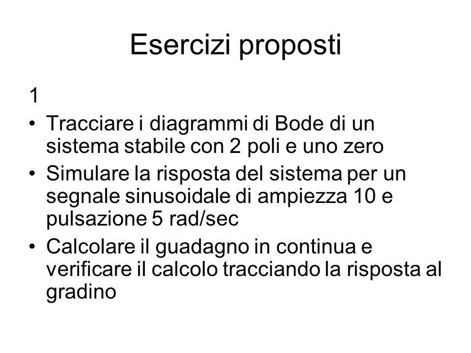 Esercizi proposti 1. Tracciare i diagrammi di Bode di un sistema stabile con 2 poli e uno zero.