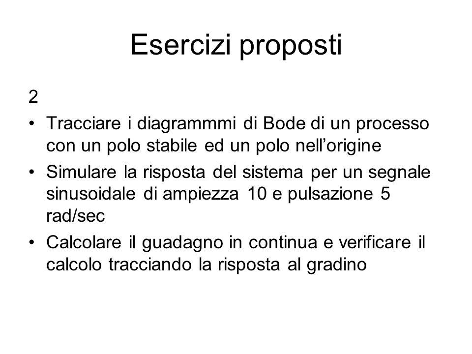 Esercizi proposti 2. Tracciare i diagrammmi di Bode di un processo con un polo stabile ed un polo nell'origine.