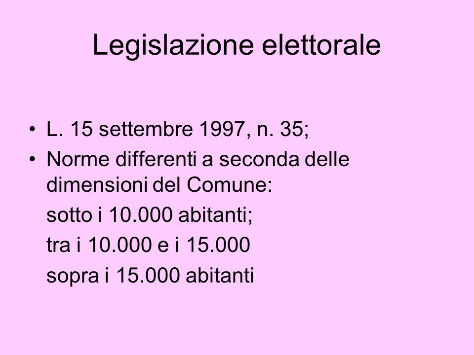 Legislazione elettorale