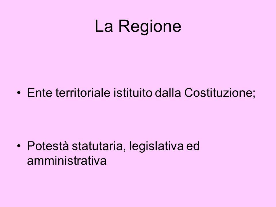 La Regione Ente territoriale istituito dalla Costituzione;