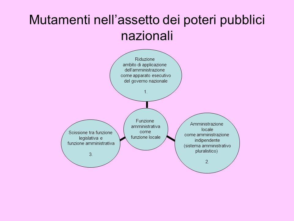 Mutamenti nell'assetto dei poteri pubblici nazionali